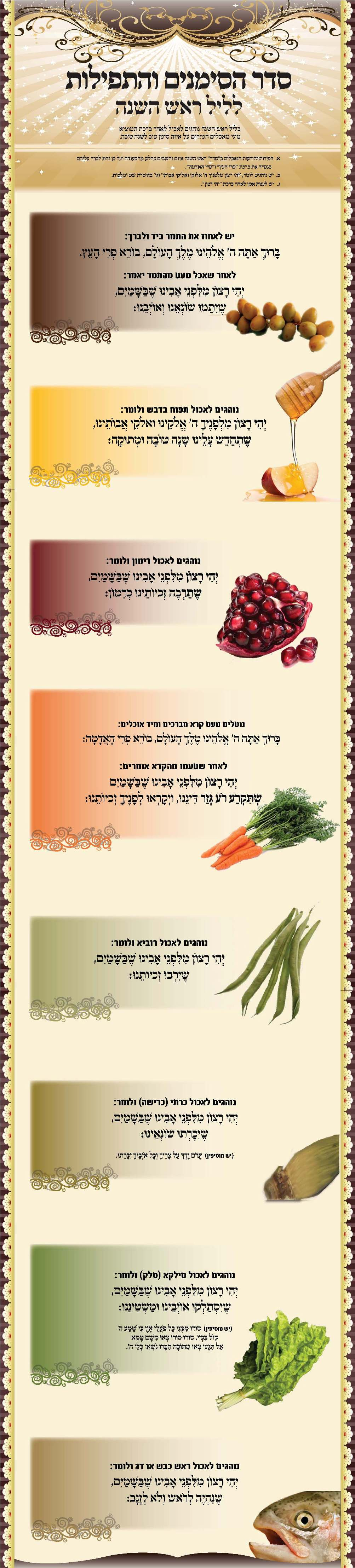 Rosh Hashana Simanim prayers